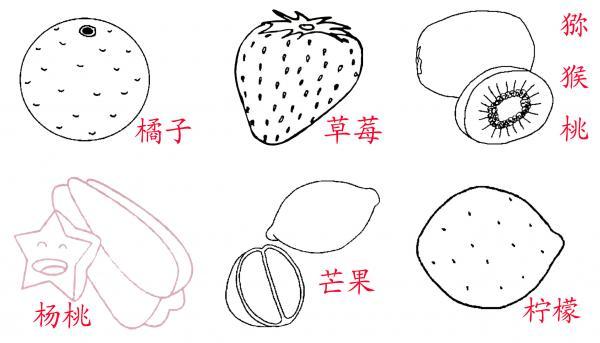 水果简笔画,水果简笔画图片大全免费下载!